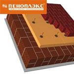 Теплоизоляция стен при помощи Penoplex