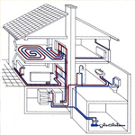 Как рассчитать отопление частного дома и теплопотери