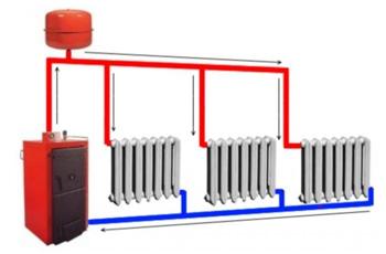 Как самому сделать водяное отопление в загородном доме