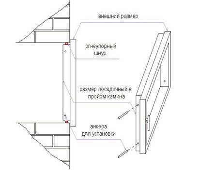 Установка дверцы для камина