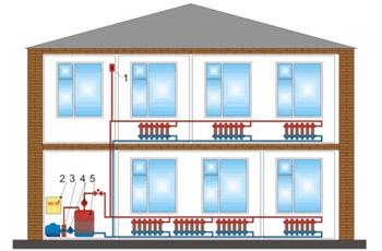 Особенности разных схем автономного обогрева дома